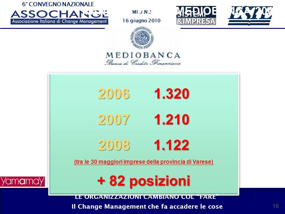 6° CONVEGNO NAZIONALE MILANO 16 giugno 2010 Mediobanca Le medie imprese italiane costituiscono il nerbo di una rinnovata vitalità del capitalismo italiano.