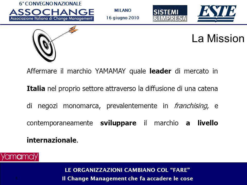 6° CONVEGNO NAZIONALE MILANO 16 giugno 2010 10 La Sede LE ORGANIZZAZIONI CAMBIANO COL FARE Il Change Management che fa accadere le cose