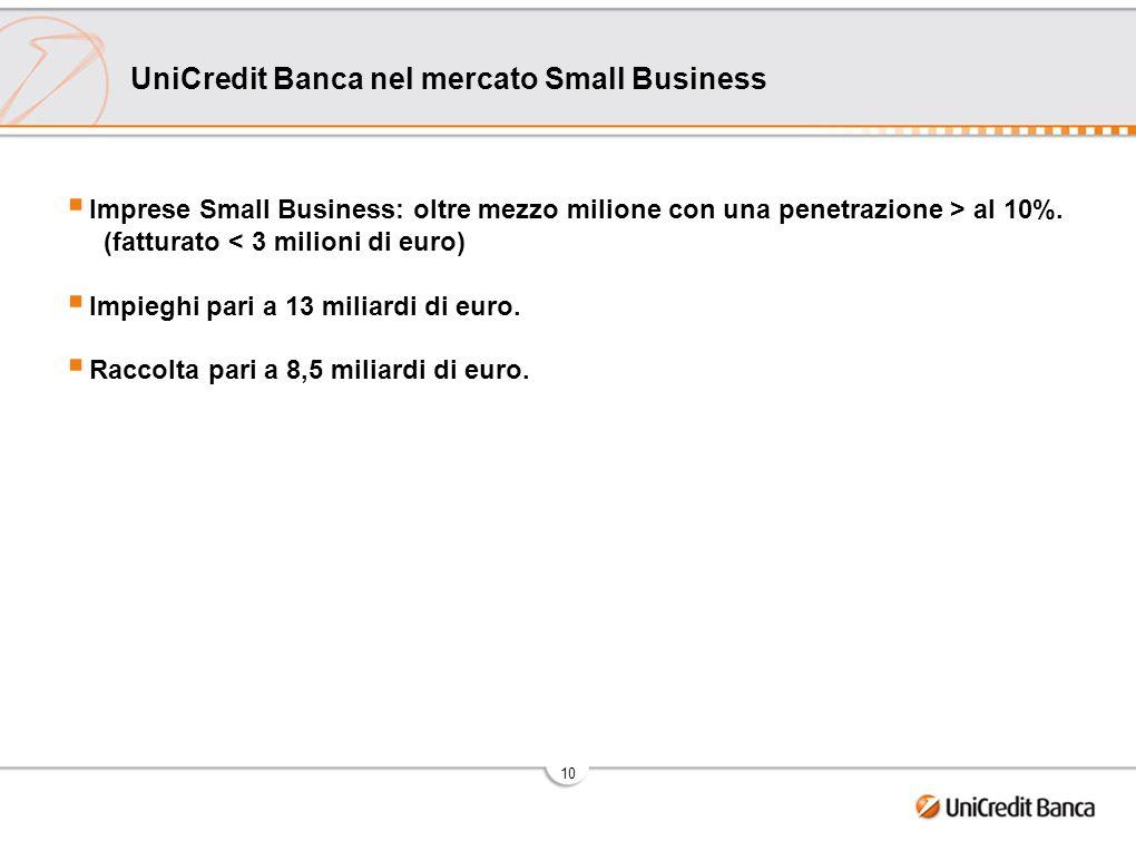 11 UniCredit Banca vicina al territorio per contribuire allo sviluppo delleconomia reale: Cè un fido per te.