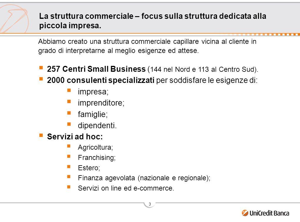 4 UniCredit Banca unica grande banca italiana pienamente dedicata alle piccole imprese.