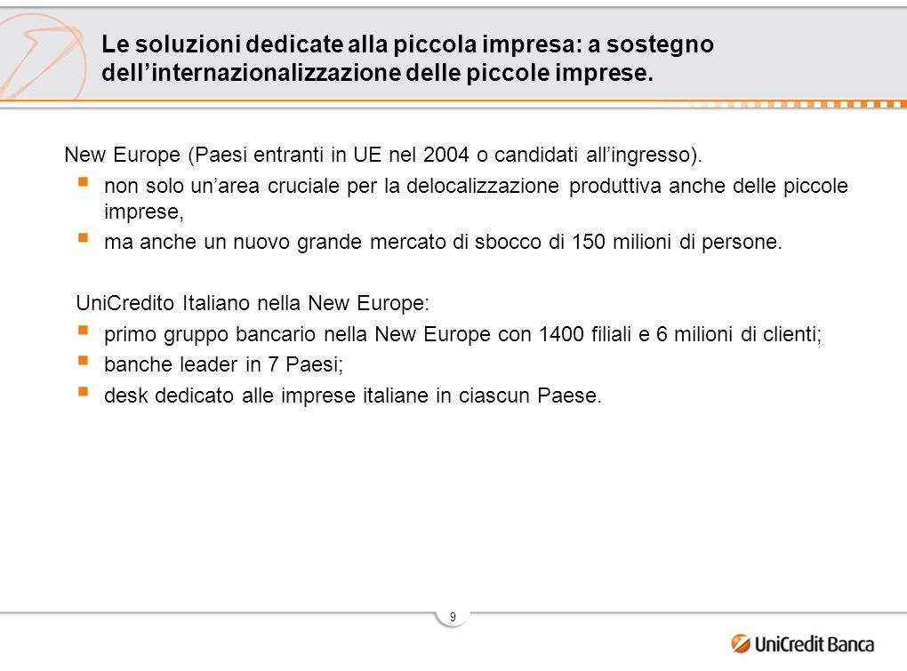 10 UniCredit Banca nel mercato Small Business Imprese Small Business: oltre mezzo milione con una penetrazione > al 10%.