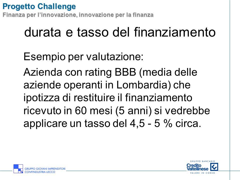 Progetto Challenge Finanza per linnovazione, innovazione per la finanza spese istruttoria Saranno addebitate solamente alle pratiche che otterranno il finanziamento, e verranno addebitate anchesse in funzione dello standing creditizio, tra un minimo dell0,10% ed un massimo del 0,30%.