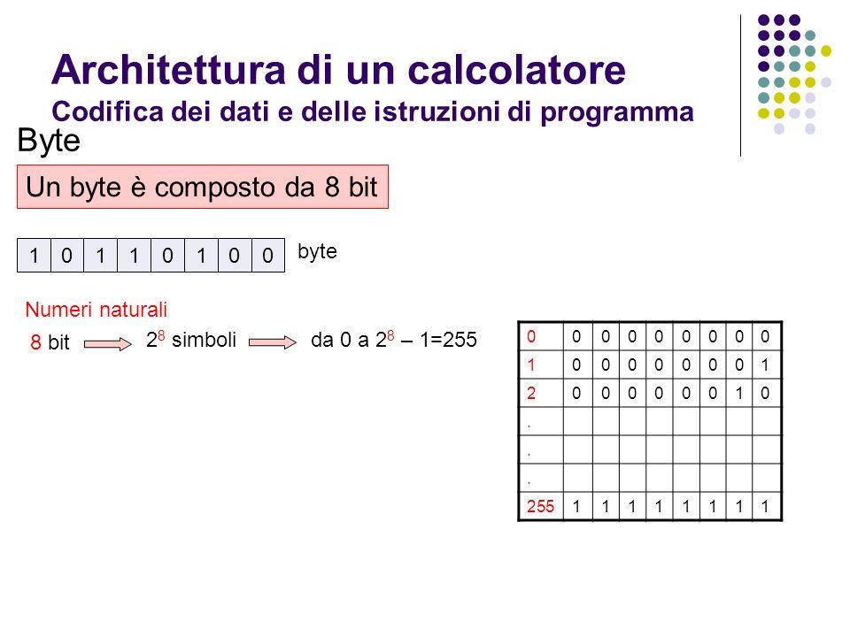 Architettura di un calcolatore Codifica dei dati e delle istruzioni di programma 8 bit 2 8 simboli da -2 7 – 1 a +2 7 – 1 000000000 100000001 200000010..