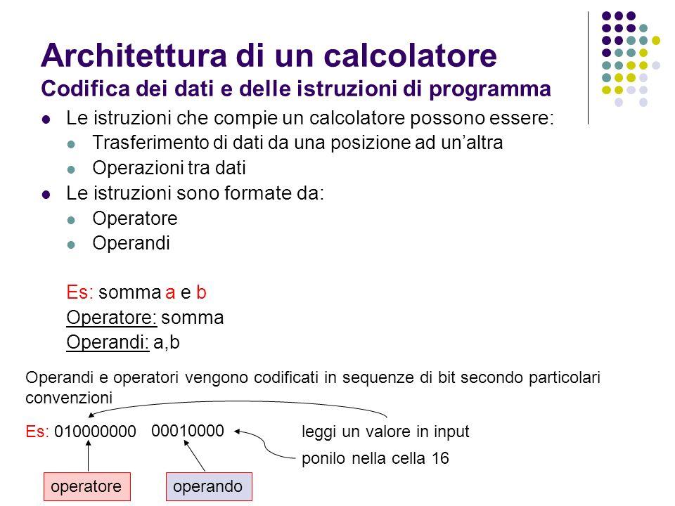 La memoria centrale e destinata ad accogliere il materiale di lavoro su cui l elaboratore opera: dati e programmi.