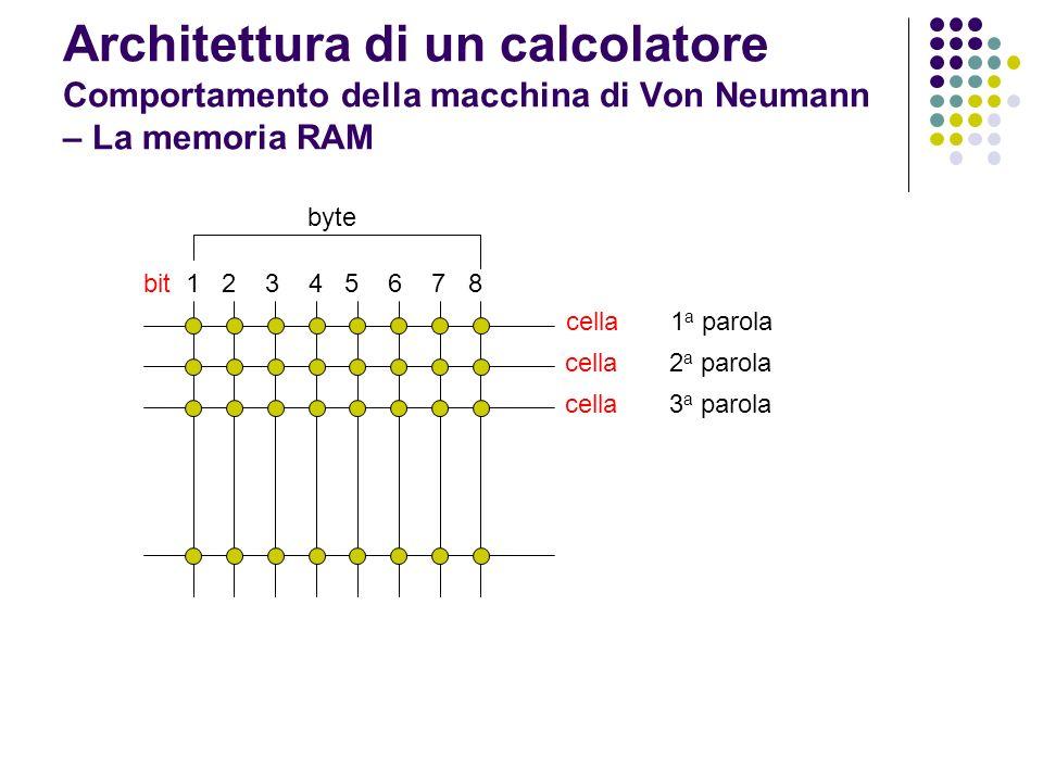 In genere, la memoria centrale è volatile: il suo contenuto viene perduto quando il calcolatore viene spento o quando, per esempio, viene a mancare l energia elettrica nel riprendere dopo una interruzione il valore degli 0 e 1 nelle celle di memoria non è significativo La memoria di massa è permanente: l informazione in essa contenuta non va persa quando il calcolatore viene spento Architettura di un calcolatore Comportamento della macchina di Von Neumann – La memoria RAM Alcune memorie centrali di nuova concezione sono alimentate da batterie autonome e divengono pertanto anch esse permanenti