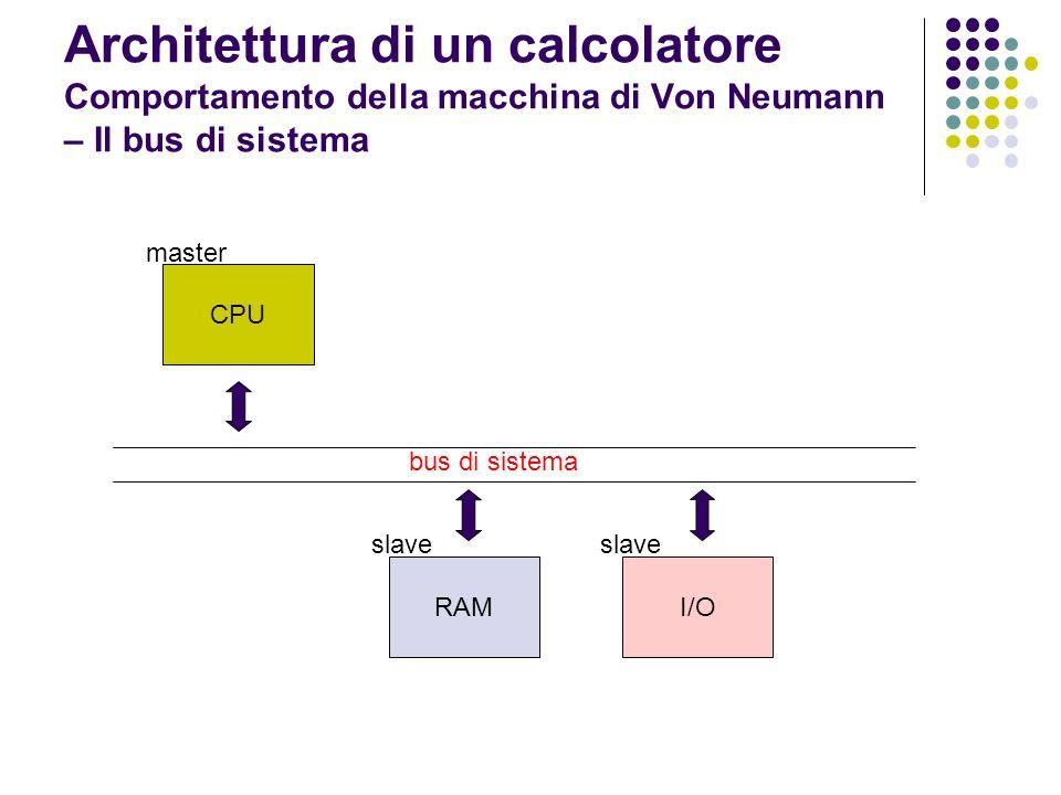 Architettura di un calcolatore Comportamento della macchina di Von Neumann – Il bus di sistema Il bus di sistema si suddivide in 3 categorie: Bus dati Bus indirizzi Bus controlli