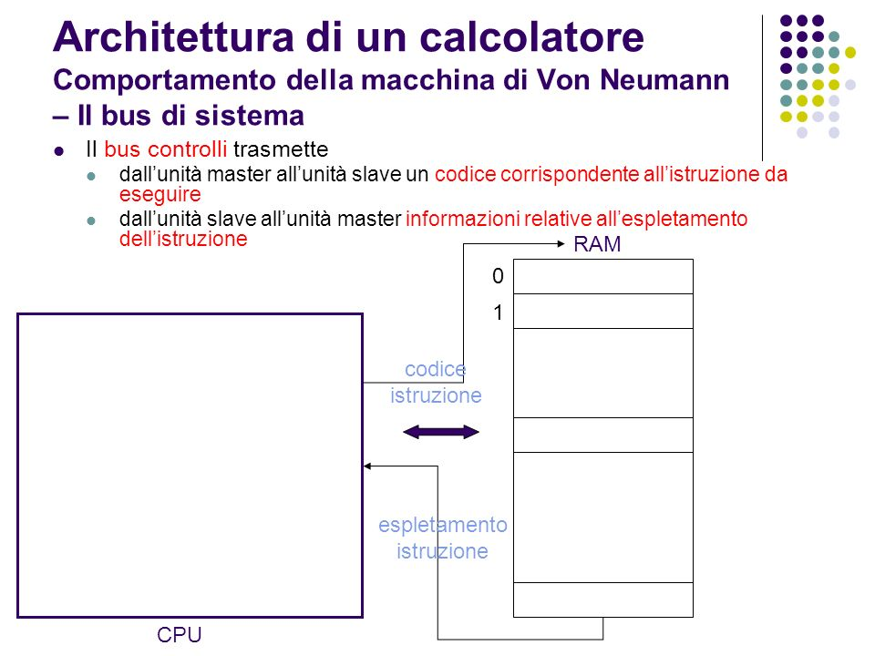 Architettura di un calcolatore Comportamento della macchina di Von Neumann – La CPU La CPU (Central Processing Unit) contiene gli elementi circuitali che regolano il funzionamento dellelaboratore Funzioni: Eseguire i programmi contenuti nella memoria centrale Preleva (fetch) Decodifica Esegue (execute)