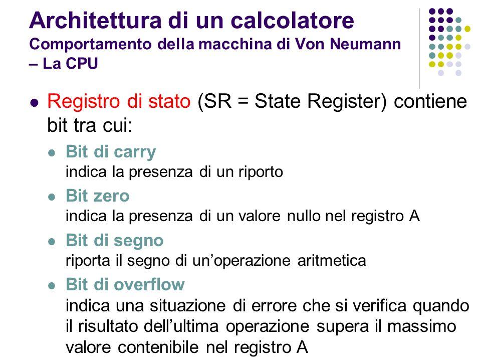 Architettura di un calcolatore Comportamento della macchina di Von Neumann – LALU LALU può essere molto sofisticata e capace di operazioni complesse ALU semplificata (+, -,* /) ALU 0 0 0 0 0 0 0 1 0 0 0 0 0 0 1 0 Come opera: A e B vengono caricati con gli operandi LALU viene messa in azione dalla CU che le invia un codice corrispondente alloperazione A viene caricato con il risultato delloperazione B se loperazione è di divisione viene caricato con il resto della divisione altrimenti non è definito A B + CU 0 0 0 0 0 0 1 1 undefined A B dopo