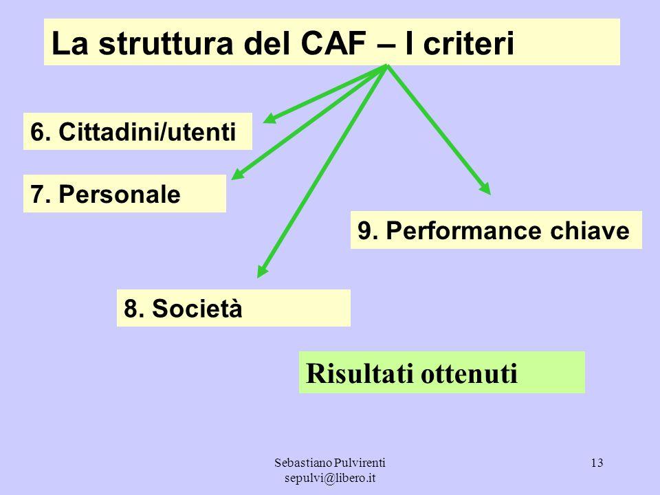 Sebastiano Pulvirenti sepulvi@libero.it Il modello F.A.R.O.
