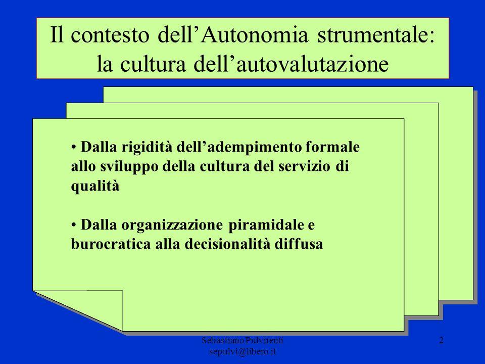Sebastiano Pulvirenti sepulvi@libero.it 3 Lautovalutazione nella normativa e nelle raccomandazioni DPR 275/99, art.