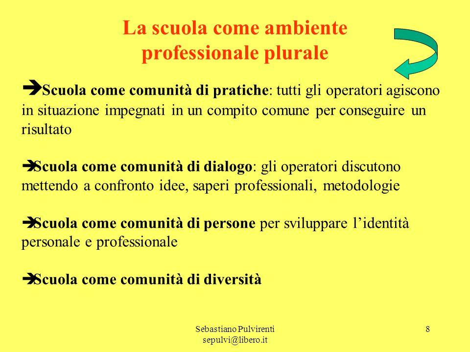 Sebastiano Pulvirenti sepulvi@libero.it 9 C.I.P.P.