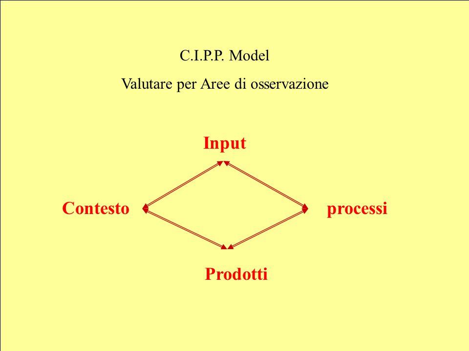 Sebastiano Pulvirenti sepulvi@libero.it 10 CAF Common Assessment Framework
