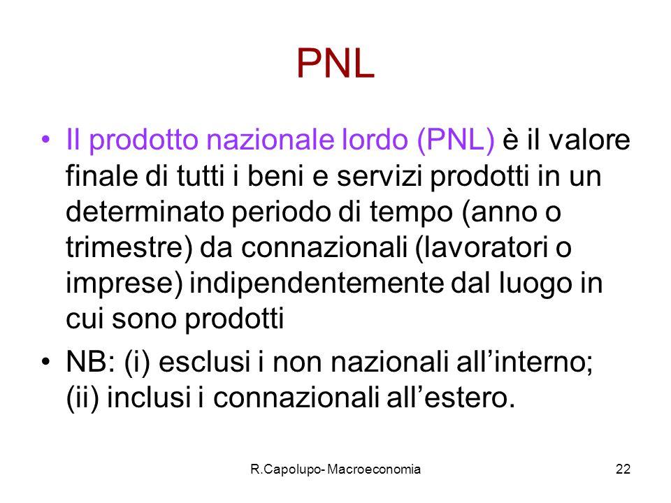 R.Capolupo- Macroeconomia23 Altre misure di reddito Prodotto nazionale netto (PNN) Reddito personale Reddito personale disponibile Il PNN è il reddito dei residenti di una nazione dopo aver sottratto il deprezzamento del capitale (PNL ammortamento).