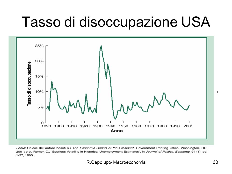 R.Capolupo- Macroeconomia34 Definizione di Inflazione: aumento continuo e apprezzabile nel livello dei prezzi È il terzo indicatore economico chiave e rappresenta una misura della rapidità con cui sale il livello generale dei prezzi.