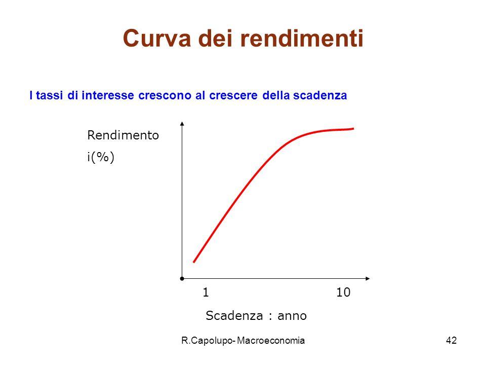 R.Capolupo- Macroeconomia43 Tassi di interesse reali negli Stati Uniti, 1960-1999