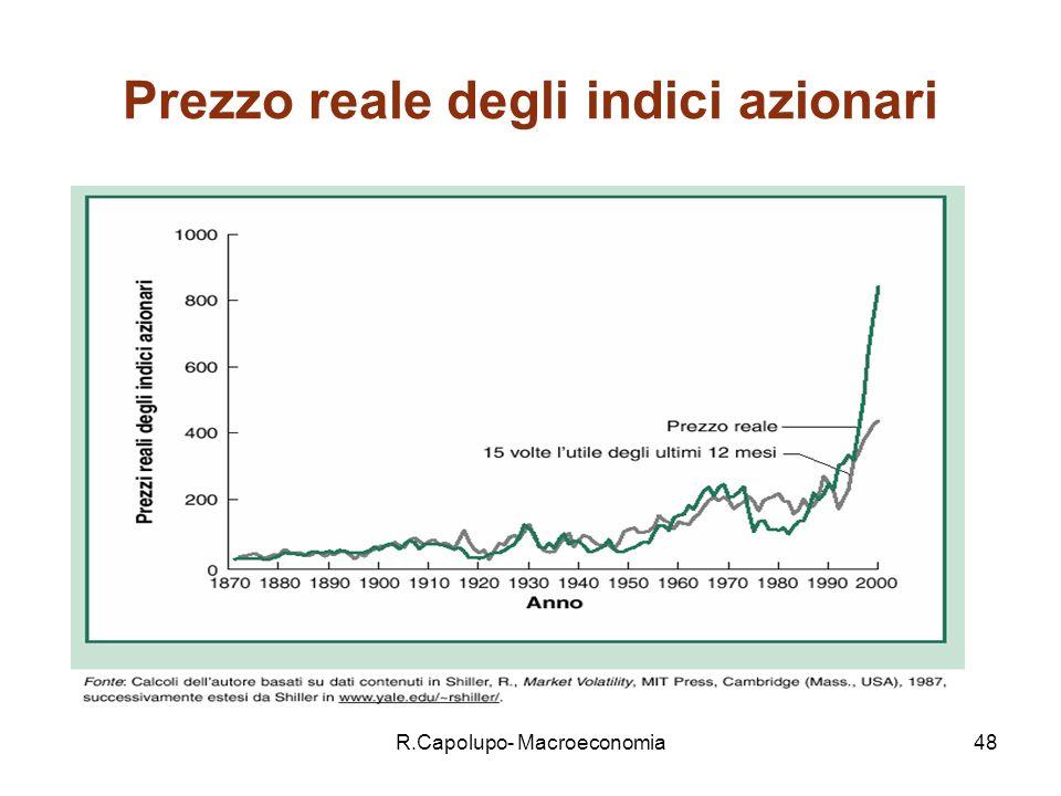 R.Capolupo- Macroeconomia49 Prezzi reali degli indici azionari Dal 1977, i prezzi reali degli indici azionari hanno superato ampiamente la loro valutazione convenzionale standard di 15 volte lutile.