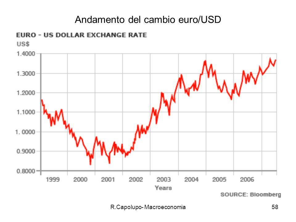 R.Capolupo- Macroeconomia59 Tasso di cambio: Apprezzamento nominale della valuta nazionale si verifica quando la valuta nazionale aumenta di valore rispetto alla valuta estera (occorrono più dollari per acquistare un euro, quindi il tasso di cambio nominale aumenta).