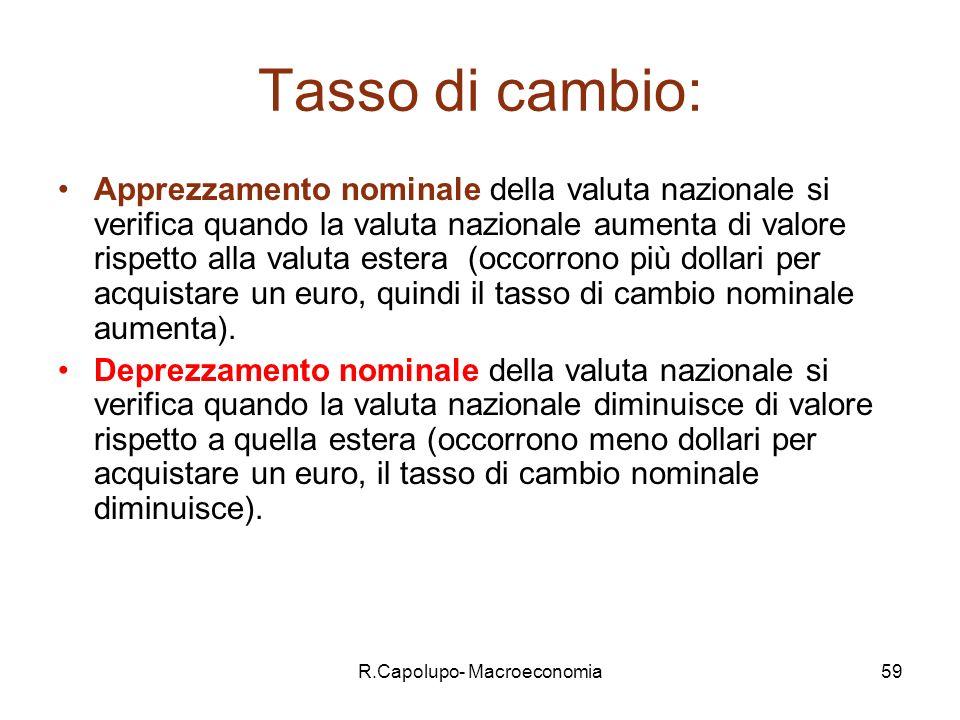 R.Capolupo- Macroeconomia60 esempio Se il cambio è definito dollaro /euro allora qualsiasi aumento della quantità di valuta estera necessaria ad acquistare 1 si traduce in un apprezzamento delleuro e in un deprezzamento del dollaro.