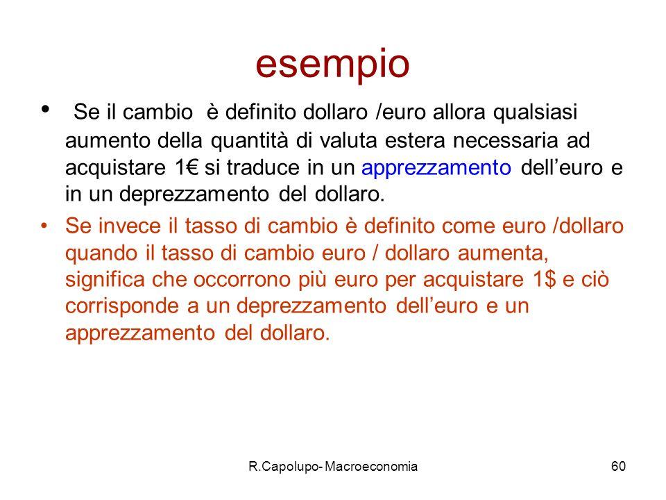 R.Capolupo- Macroeconomia61 Riepilogando se il tasso di cambio è definito come dollaro/euro allora un aumento del cambio nominale corrisponde a: un apprezzamento nominale delleuro un deprezzamento nominale del dollaro Nel caso opposto in cui il tasso di cambio è euro/dollaro vale la regola secondo la quale un aumento del tasso di cambio equivale a Un deprezzamento nominale delleuro Un apprezzamento nominale del dollaro I due metodi sono equivalenti