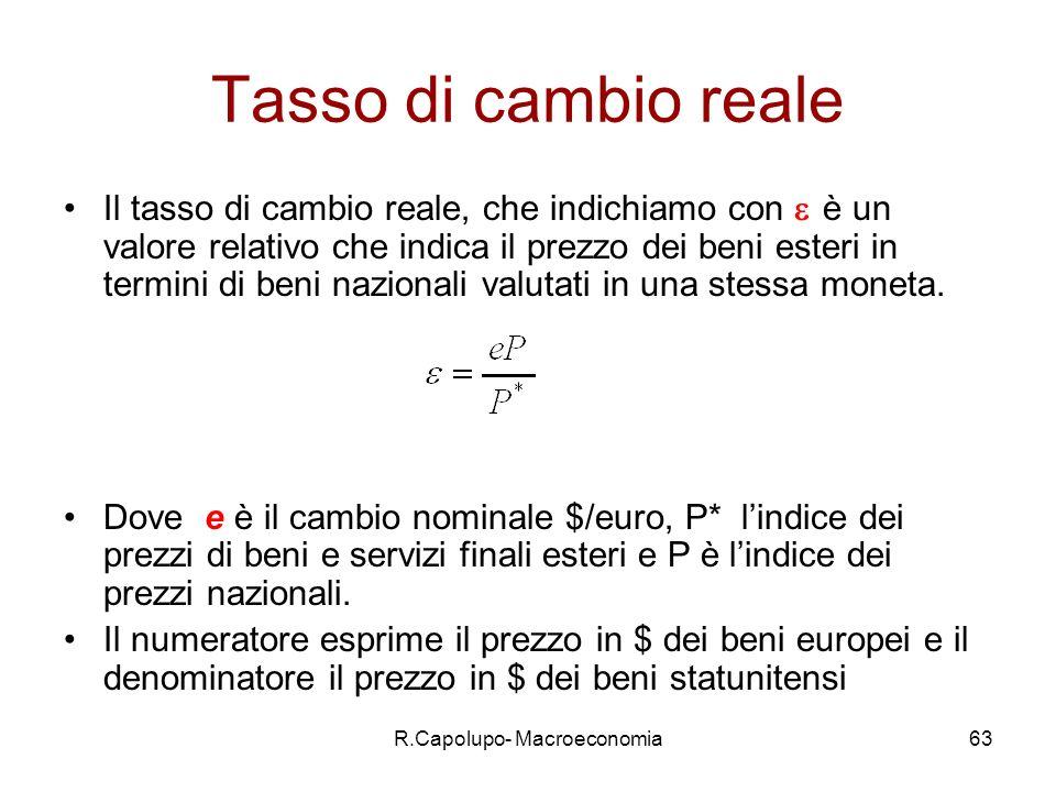 R.Capolupo- Macroeconomia64 E se esprimiamo tutto in euro.