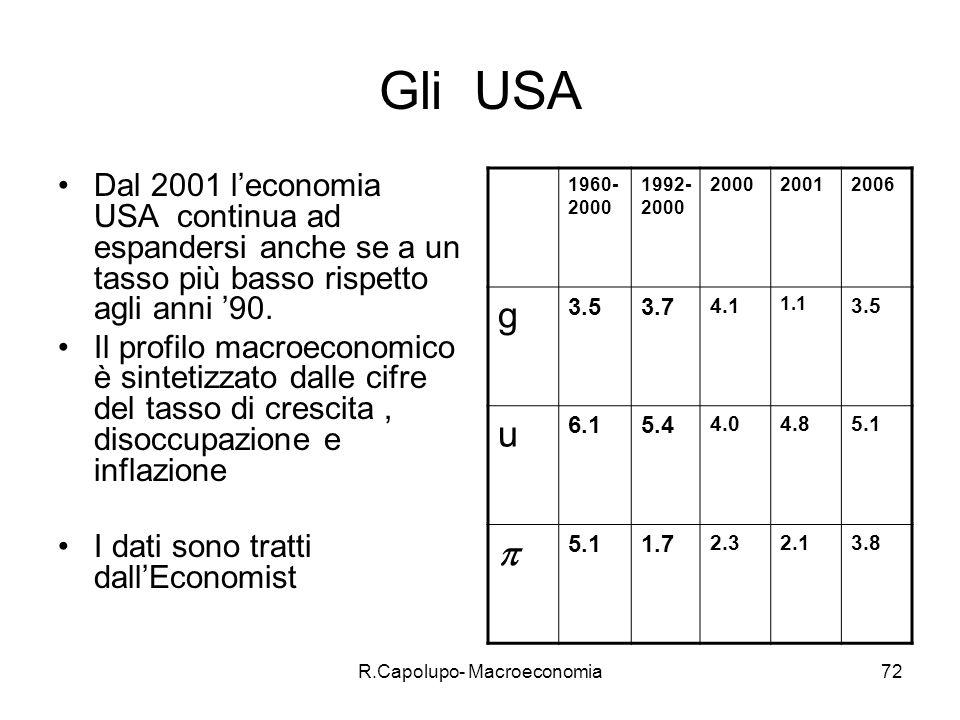 R.Capolupo- Macroeconomia73 Gli eventi dell11settembre, 2001 Quando divenne chiaro che leconomia US A sarebbe caduta in recessione sia la politica monetaria sia quella fiscale sono state utilizzate per evitare la recessione Politica monetaria: Alan Greenspan chairman della FED diminuì il tasso di interesse sui fondi federali ( il tasso di interesse che controlla più facilmente ) dal 6.5 % a meno del 2% nel dicembre 2001 Politica fiscale : Il surplus di bilancio uguale al 2.5% del PILera stato il più alto dellultimo decennio.