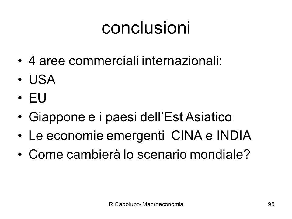R.Capolupo- Macroeconomia96 Business environment ranking 1.