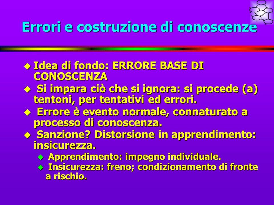 Dal prodotto al processo Scopo, identico: fare in modo che errore non compaia nelle produzioni finali degli allievi.