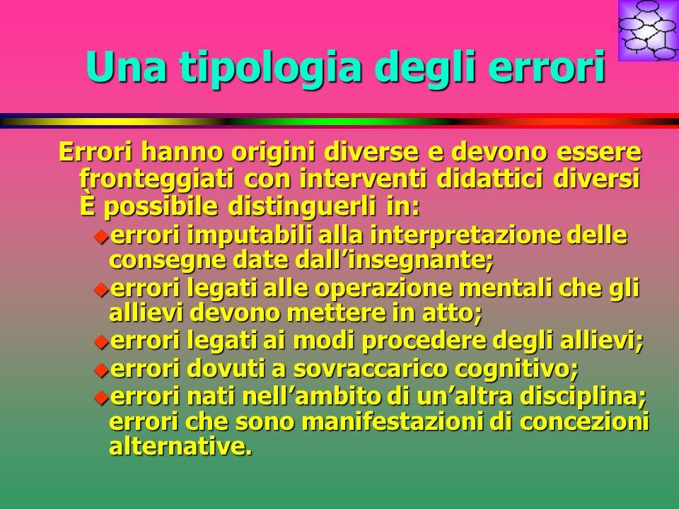 In sintesi (I) 1) Errori imputabili alla interpretazione delle consegne date dallinsegnante.