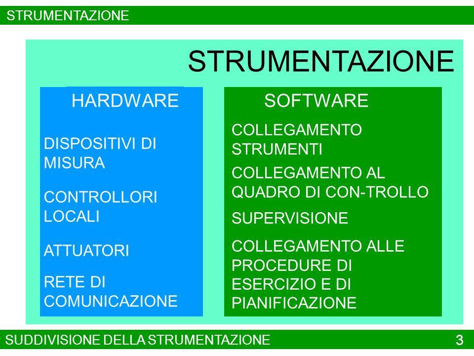 PROBLEMATICHE 4 CLASSIFICAZIONE DELLA STRUMENTAZIONE