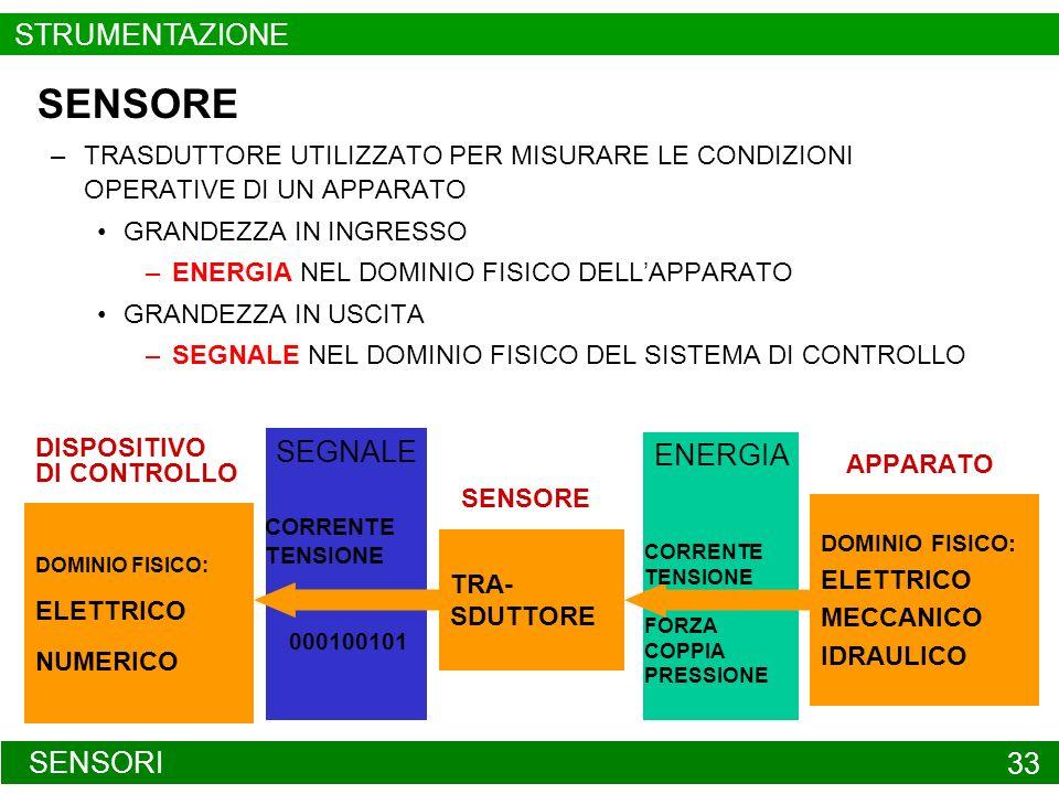 STRUMENTAZIONE DI CAMPO 34 STRUMENTAZIONE SEGNALE ENERGIA ATTUATORE –TRASDUTTORE UTILIZZATO PER TRASFORMARE UN SEGNALE DI COMANDO IN AZIONE SUL PROCESSO FUNZIONE COMPLEMENTARE A QUELLA DEL SENSORE GRANDEZZA IN INGRESSO –SEGNALE NEL DOMINIO FISICO DEL SISTEMA DI CONTROLLO GRANDEZZA IN USCITA –ENERGIA NEL DOMINIO FISICO DELLAPPARATO 000100101 CORRENTE TENSIONE CORRENTE TENSIONE FORZA COPPIA PRESSIONE TRA- SDUTTORE ATTUATORE DOMINIO FISICO: ELETTRICO NUMERICO DISPOSITIVO DI CONTROLLO DOMINIO FISICO: ELETTRICO MECCANICO IDRAULICO APPARATO