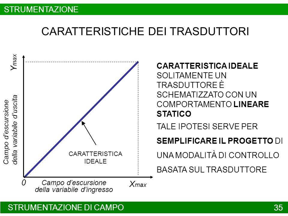 STRUMENTAZIONE DA CAMPO 36 campo descursione della variabile dingresso campo descursione della variabile duscita 0 Y max X max CARATTERISTICA IDEALE CARATTERISTICHE DEI TRASDUTTORI CARATTERISTICA REALE CARATTERISTICA REALE OGNI TRASDUTTORE PRESENTA IN REALTÀ SCOSTAMENTI DI COMPORTAMENTO RISPETTO AL TRASDUTTORE IDEALE TALVOLTA TALE SCOSTAMENTO VIENE TRASCURATO (APPROSSIMAZIONE INGEGNERISTICA) MA NON DEVE ESSERE MAI DIMENTICATO NELLA PROGETTAZIONE DELLA MODALITÀ DI CONTROLLO DAL MOMENTO CHE RISULTA DETERMINANTE NELLA DEFINIZIONE DELLA PRECISIONE STATICA STRUMENTAZIONE