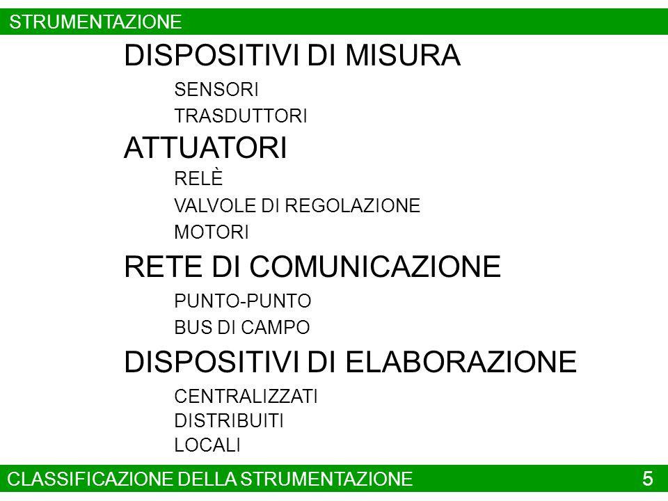 DISPOSITIVI DI MISURA ATTUATORI RETI DI COMUNICAZIONE - DI CAMPO CON USCITA - ON/OFF (sensori) - ANALOGICA (4-20 mA) - DIGITALIZZATA (intrins.