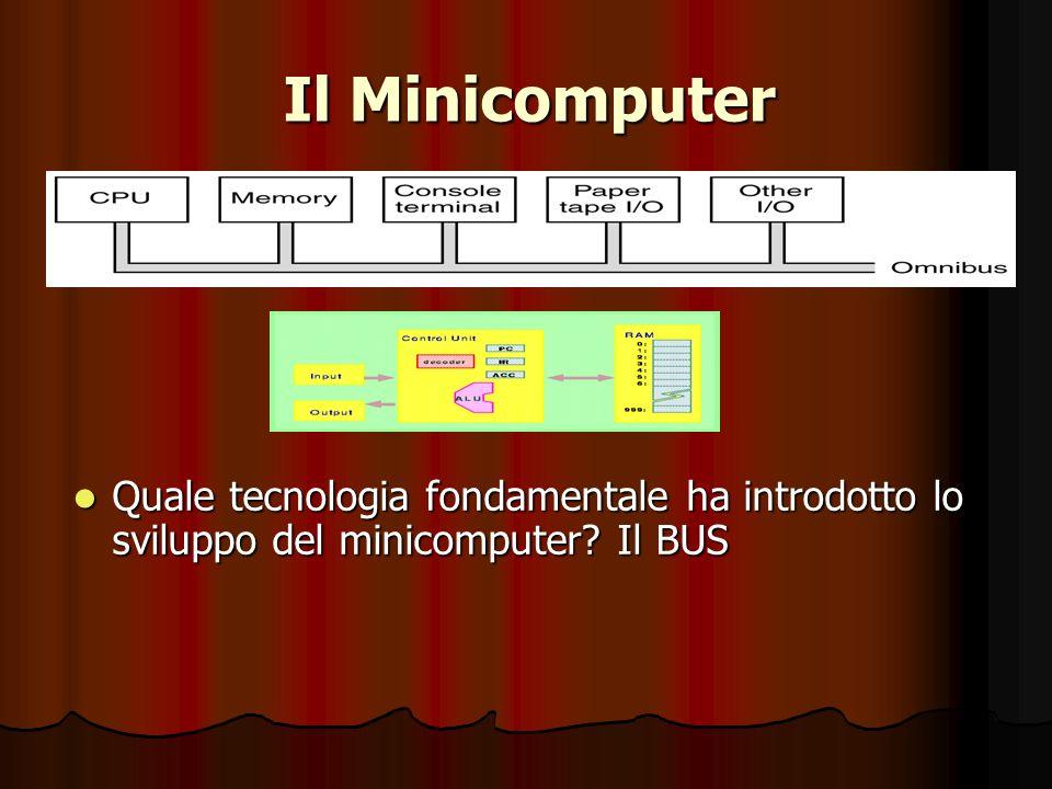 Il Minicomputer DEC PDP-8 (1963) DEC PDP-8 (1963) Successore diretto del PDP-1 Successore diretto del PDP-1 Interconnessione a bus, molto flessibile Interconnessione a bus, molto flessibile Architettura incentrata sullI/O Architettura incentrata sullI/O Possibilità di connettere qualsiasi periferica Possibilità di connettere qualsiasi periferica