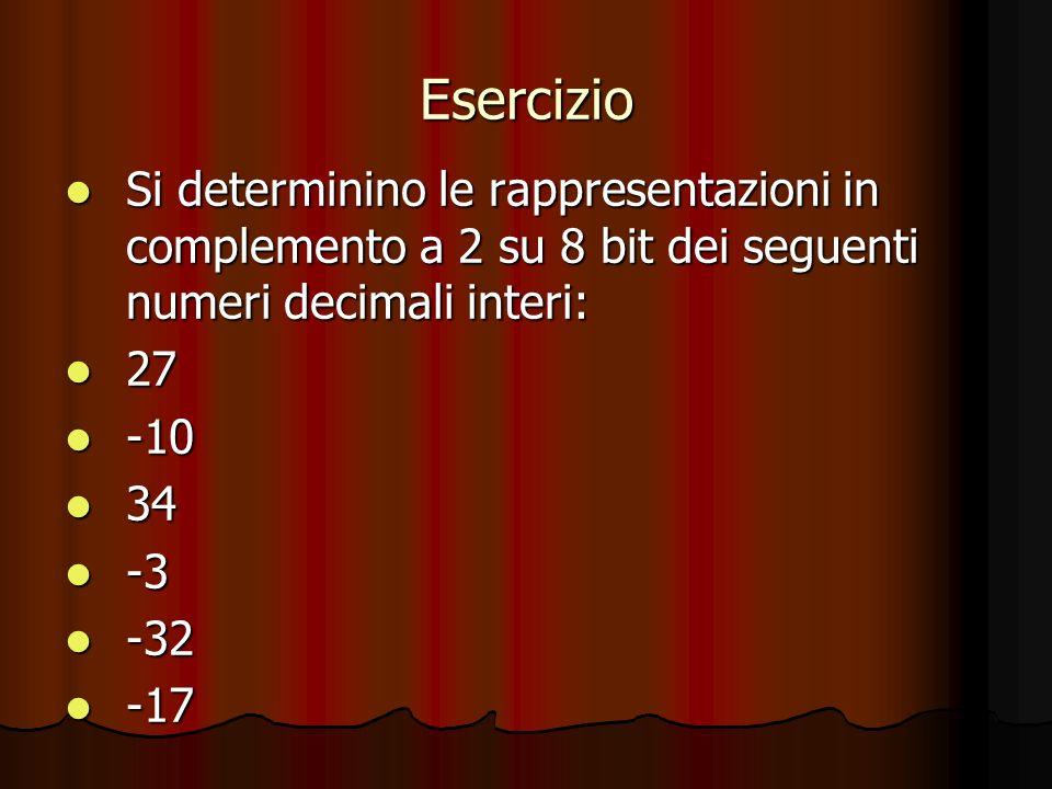 Esercizio Si determinino le rappresentazioni in complemento a 2 su 8 bit dei seguenti numeri decimali interi: Si determinino le rappresentazioni in complemento a 2 su 8 bit dei seguenti numeri decimali interi: 27 27 -10 -10 34 34 -3 -3 -32 >>00100000 (MS) >>11100000(C2) -32 >>00100000 (MS) >>11100000(C2) -17 -17