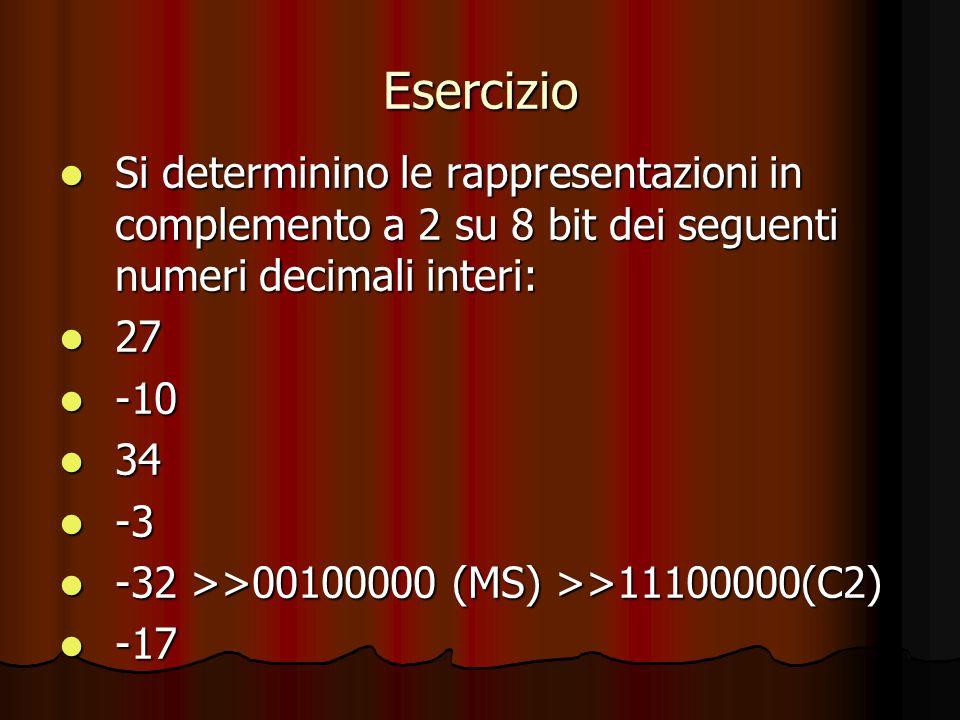 Esercizio Addizioni binarie 0 + 0 = 0 0 + 1 = 1 1 + 0 = 1 1 + 1 = 0 con il riporto di 1 Effettuare le seguenti operazioni tra numeri binari, ipotizzando di lavorare con un elaboratore con lunghezza di parola (word) pari a un byte (8 bit): 42 + 31