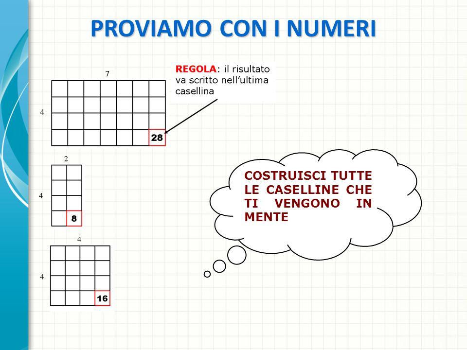 La costruzione delle CASELLINE Combina in tutti i modi possibili 1,2,3,4,5... fino a 25