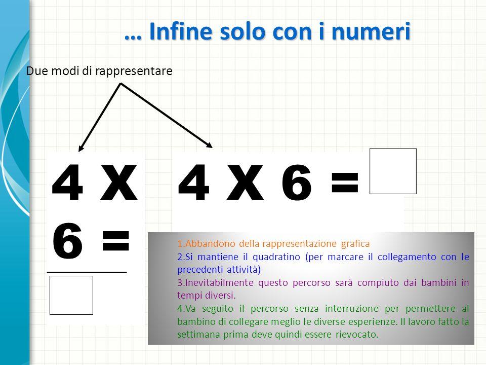 La moltiplicazione