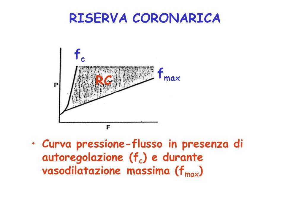 RIDUZIONE DELLA RISERVA CORONARICA A.Il tono dei vasi di resistenza coronarici mantiene il flusso entro valori 4-5 volte inferiori a quelli del flusso massimo B.Riduzione della riserva coronarica per riduzione del flusso massimo (es.