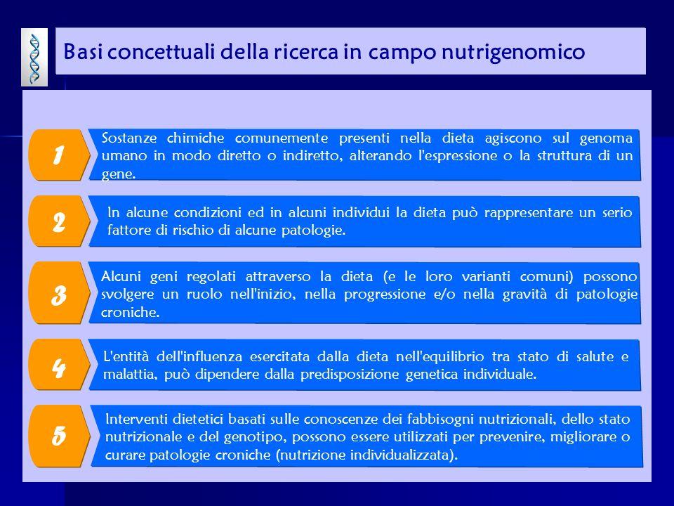OBIETTIVI PRIMARI DELLA RICERCA GENOMICA NUTRIZIONALE 1.