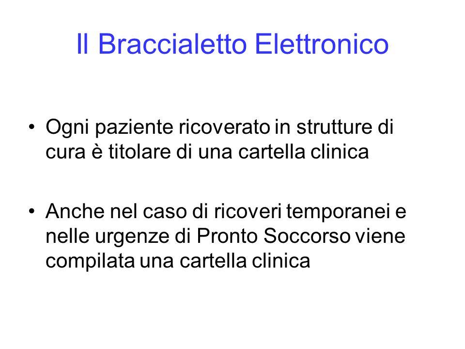 Il Braccialetto Elettronico La cartella clinica accompagna le persone anche dopo la dimissione dal luogo di cura nelle prestazioni ambulatoriali o in Day Hospital (chemioterapia, dialisi, ecc.)