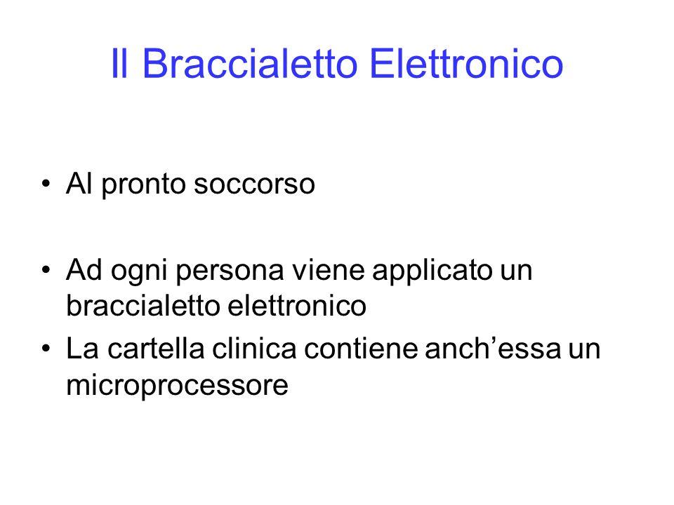 Il Braccialetto Elettronico Sul braccialetto elettronico e sulla cartella clinica viene registrato un codice univoco uguale La lettura dei codici consente di riconoscere i pazienti e di attribuire la diagnosi in maniera sicura Il braccialetto è utilizzabile poi dai reparti nel caso di ricovero