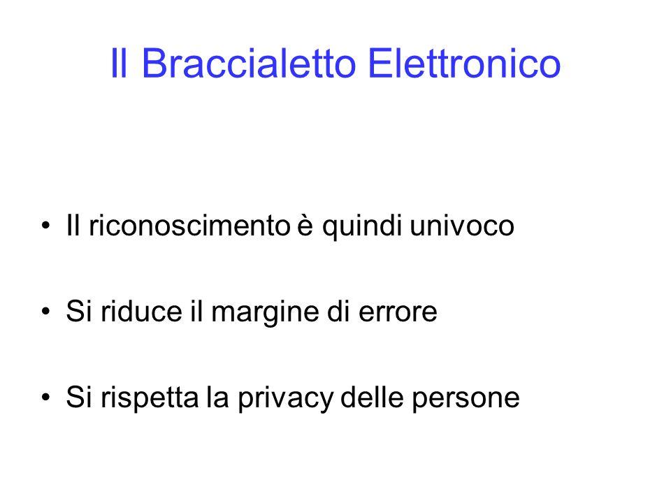 Il Braccialetto Elettronico Nei reparti Identifica il paziente Sul microprocessore possono essere scritte le prescrizioni, la quantità dei farmaci, il gruppo sanguigno, le eventuali allergie
