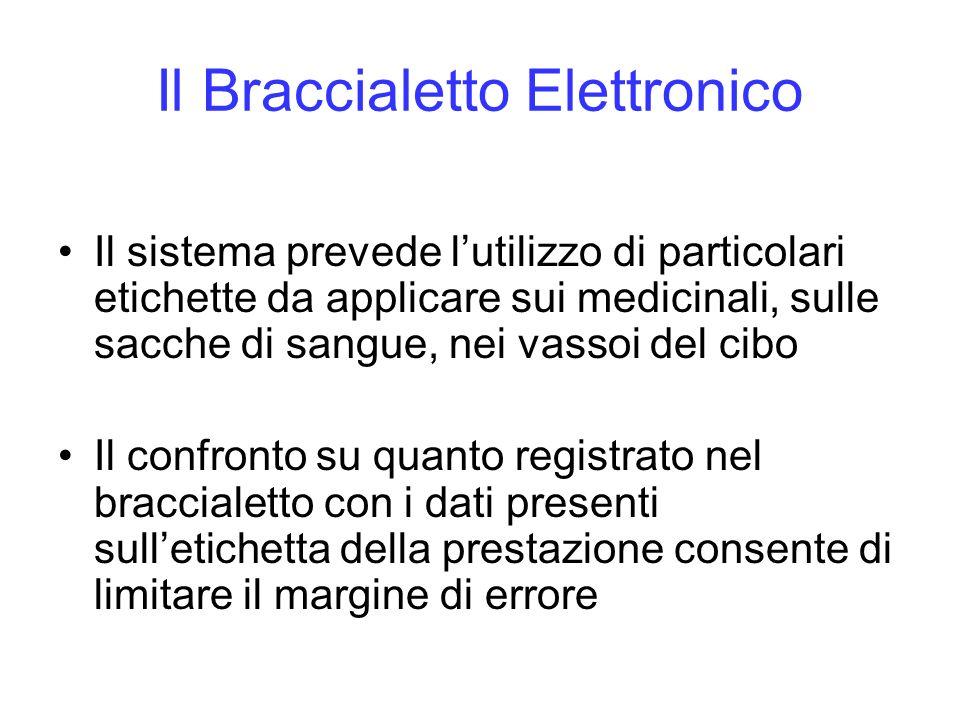 Il Braccialetto Elettronico Lutilizzo del braccialetto consente anche di memorizzare: il codice delloperatore Lora esatta nella quale è avvenuta la prestazione