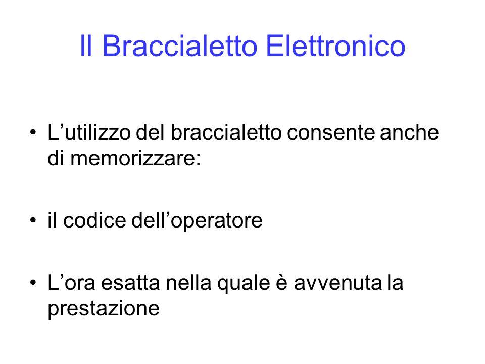 Il Braccialetto Elettronico Nelle prestazioni ambulatoriali Identifica il paziente Controlla che la prestazione eseguita sia quella prescritta Aggiorna i dati
