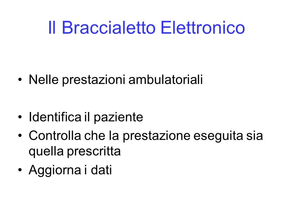 Il Braccialetto Elettronico Il braccialetto elettronico insieme al palmare di lettura e scrittura può inserirsi in un sistema informatizzato di gestione delle cartelle cliniche