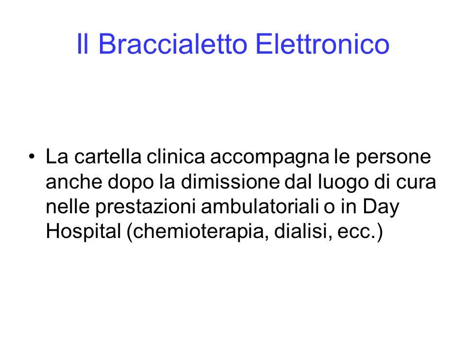 Il Braccialetto Elettronico Nella cartella vengono registrati il decorso della malattia le prescrizioni farmaceutiche gli accertamenti diagnostici gli interventi da eseguire la dieta