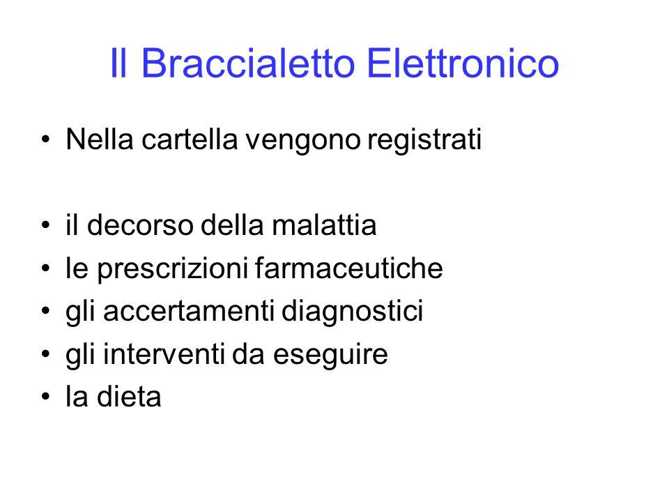 Il Braccialetto Elettronico Nei luoghi di cura la terapia è registrata anche su altri documenti a disposizione del personale paramedico la terapia viene eseguita sulla base di tali registrazioni, per lo più cartacee