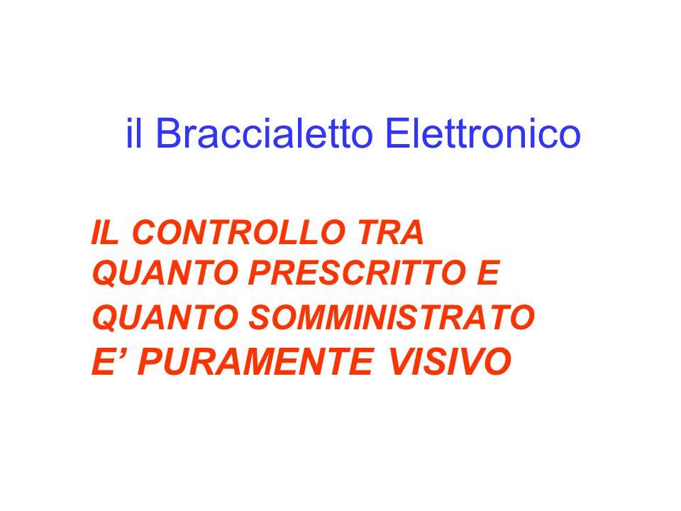 Il Braccialetto Elettronico Tutto è basato sullattenzione delloperatore Che viene quindi gravato di responsabilità molto importanti Senza alcun ausilio tecnologico