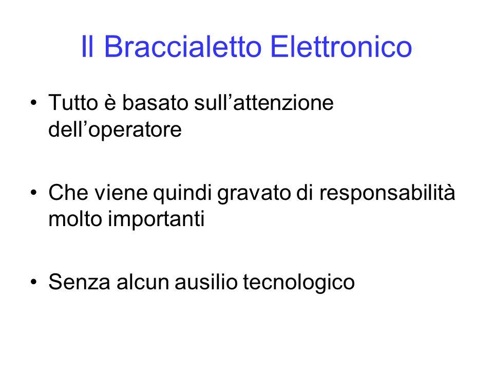 Il Braccialetto Elettronico Responsabilità ancora maggiori nel Pronto Soccorso dove si presentano persone dai nomi difficili da comprendere e che poco e male conoscono la lingua italiana