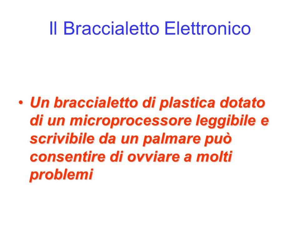Il Braccialetto Elettronico Al pronto soccorso Ad ogni persona viene applicato un braccialetto elettronico La cartella clinica contiene anchessa un microprocessore